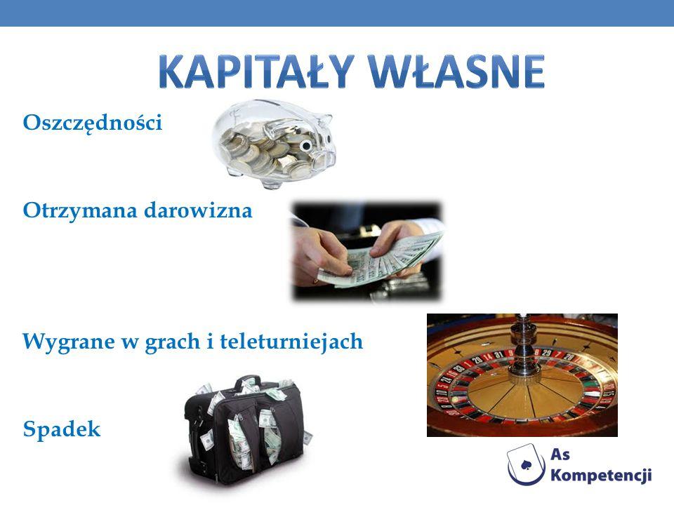 Kapitały własne Oszczędności Otrzymana darowizna Wygrane w grach i teleturniejach Spadek