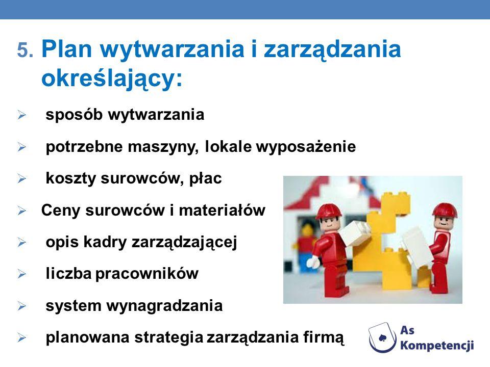 Plan wytwarzania i zarządzania określający: