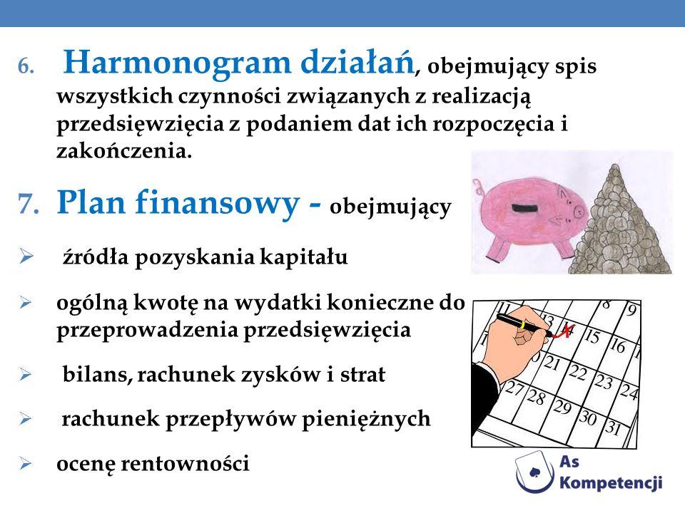 Plan finansowy - obejmujący