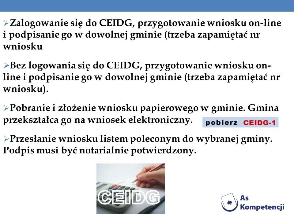 Zalogowanie się do CEIDG, przygotowanie wniosku on-line i podpisanie go w dowolnej gminie (trzeba zapamiętać nr wniosku