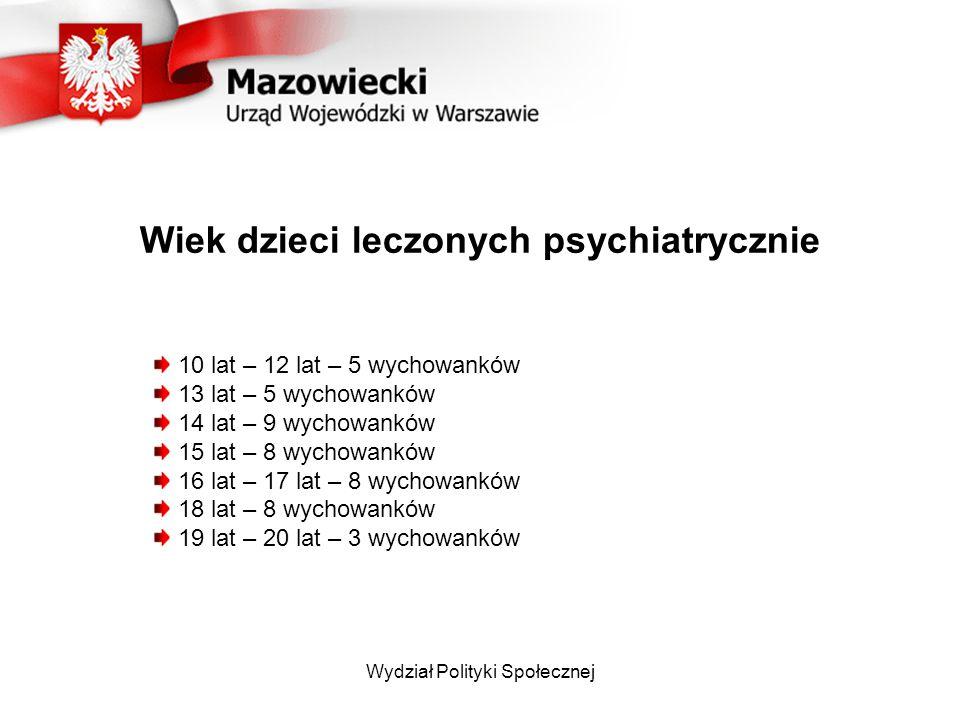Wiek dzieci leczonych psychiatrycznie
