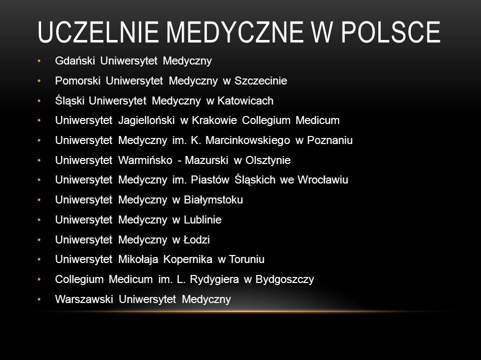 Uczelnie medyczne w Polsce
