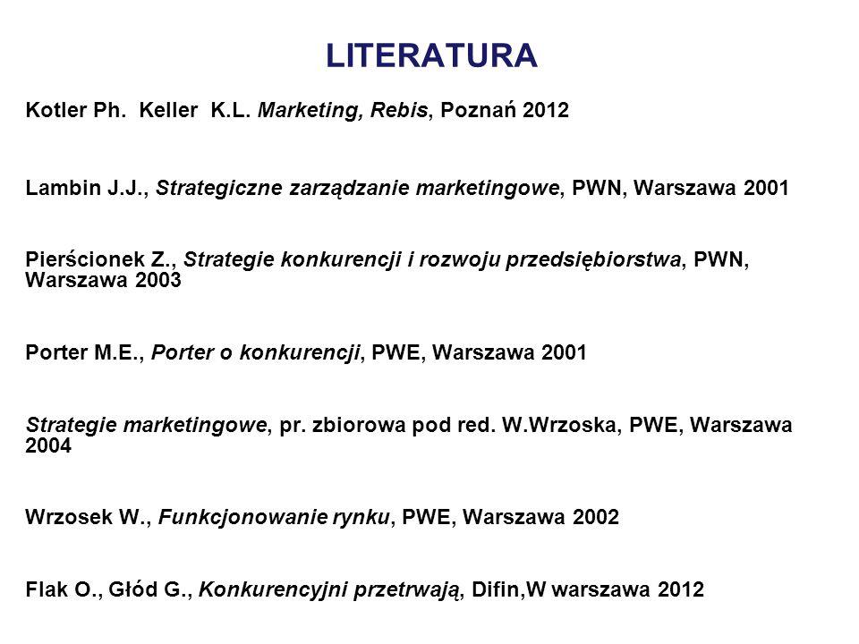 LITERATURA Kotler Ph. Keller K.L. Marketing, Rebis, Poznań 2012