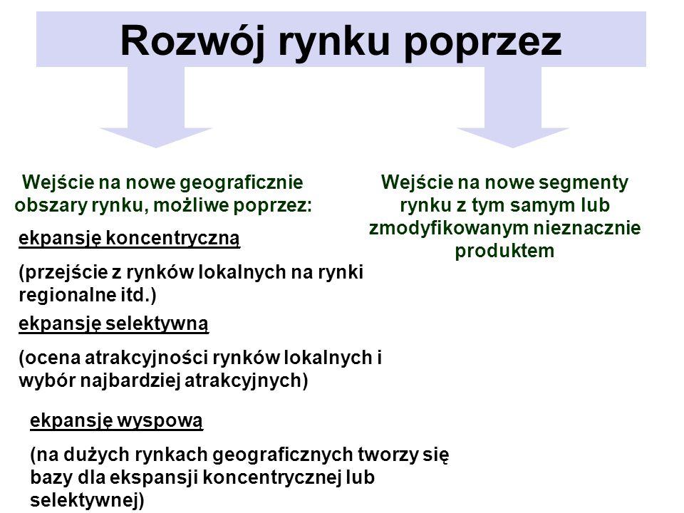 Wejście na nowe geograficznie obszary rynku, możliwe poprzez: