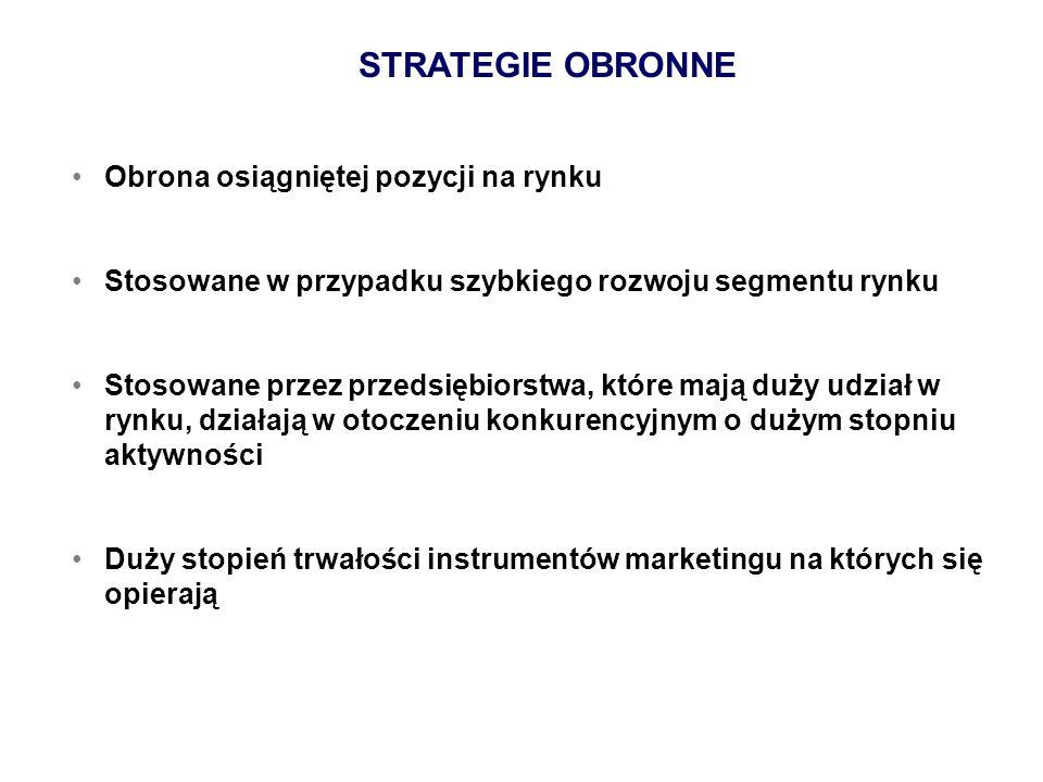 STRATEGIE OBRONNE Obrona osiągniętej pozycji na rynku