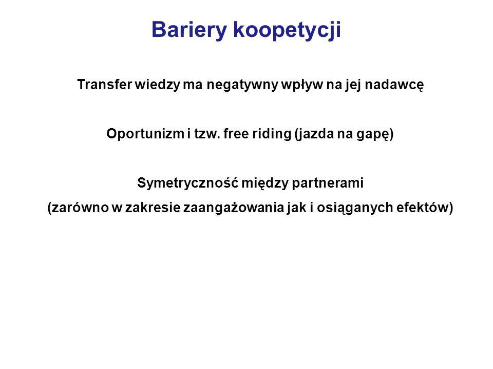 Bariery koopetycji Transfer wiedzy ma negatywny wpływ na jej nadawcę