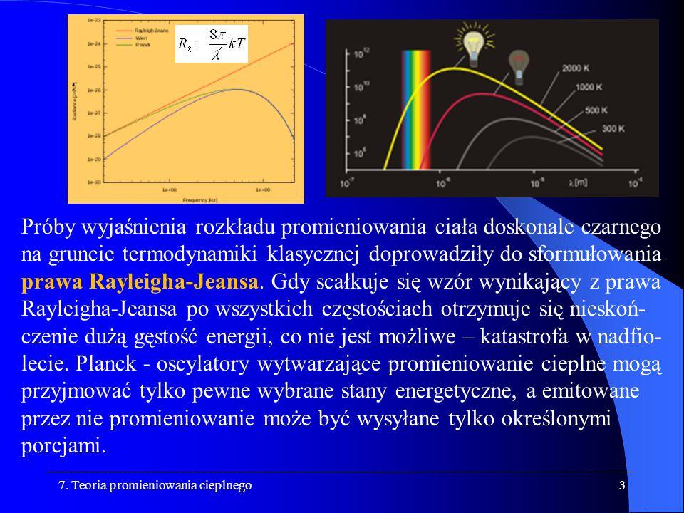 Próby wyjaśnienia rozkładu promieniowania ciała doskonale czarnego