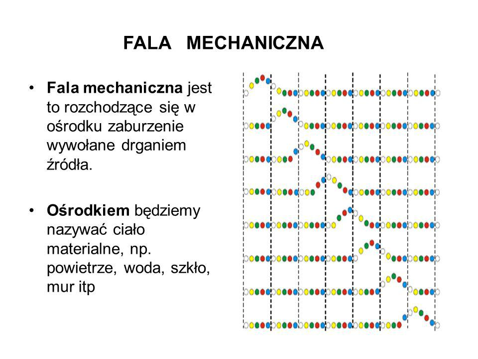 FALA MECHANICZNA Fala mechaniczna jest to rozchodzące się w ośrodku zaburzenie wywołane drganiem źródła.