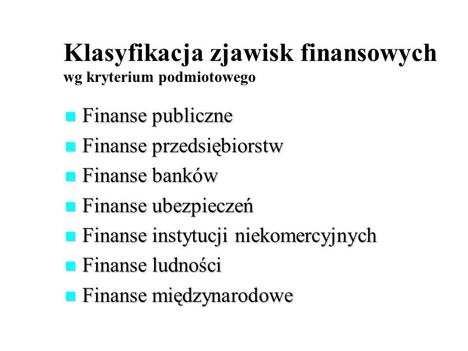 Klasyfikacja zjawisk finansowych wg kryterium podmiotowego