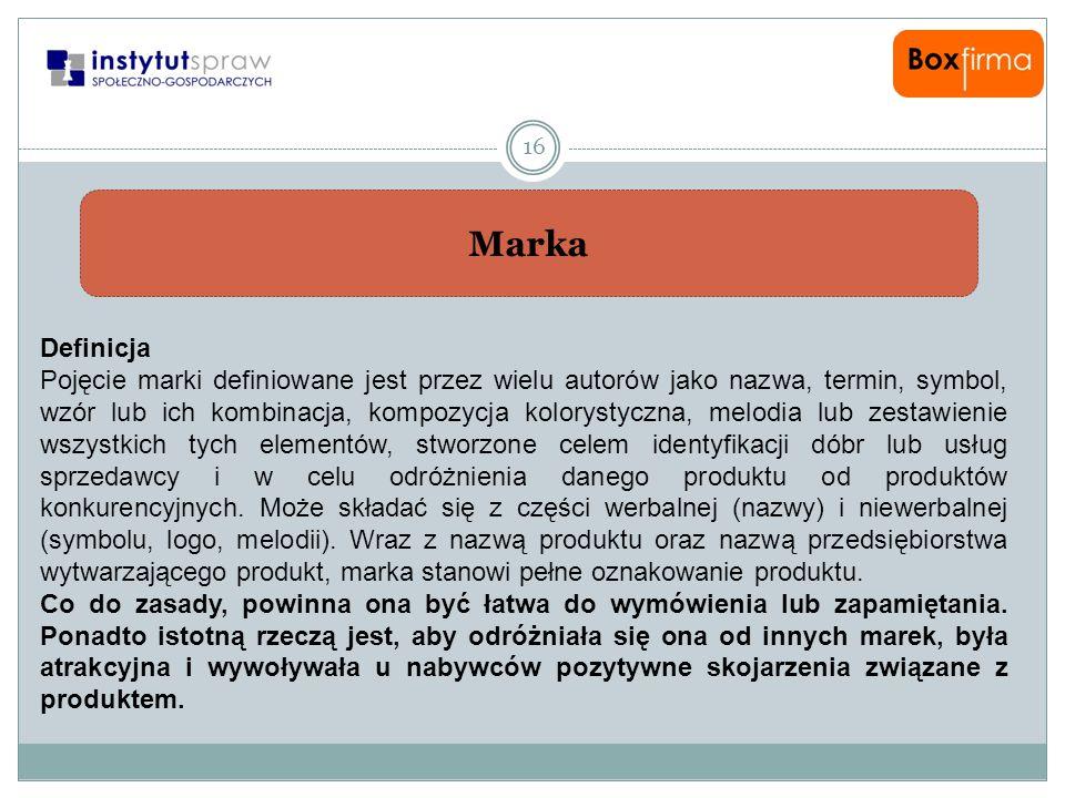 Marka Definicja.