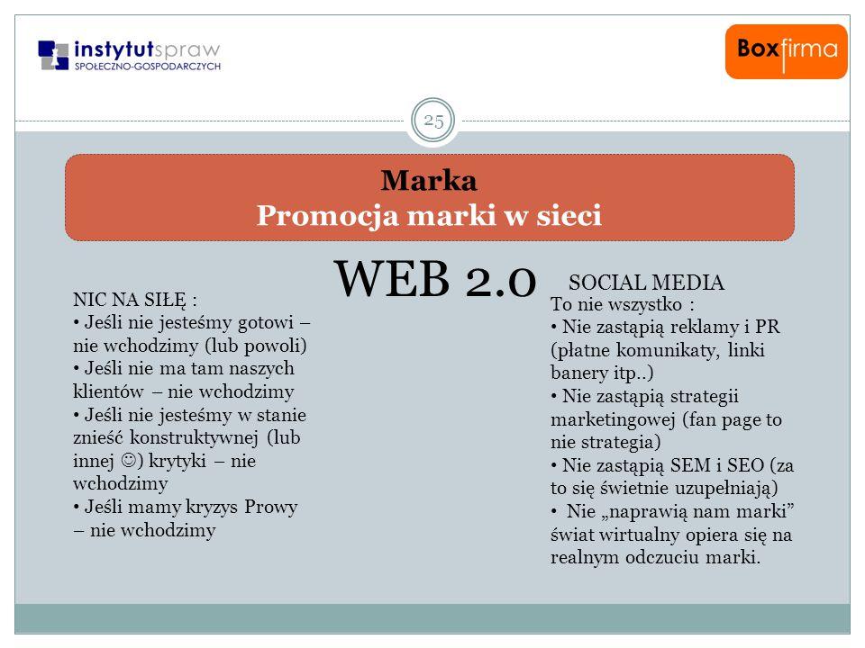 WEB 2.0 Marka Promocja marki w sieci SOCIAL MEDIA NIC NA SIŁĘ :