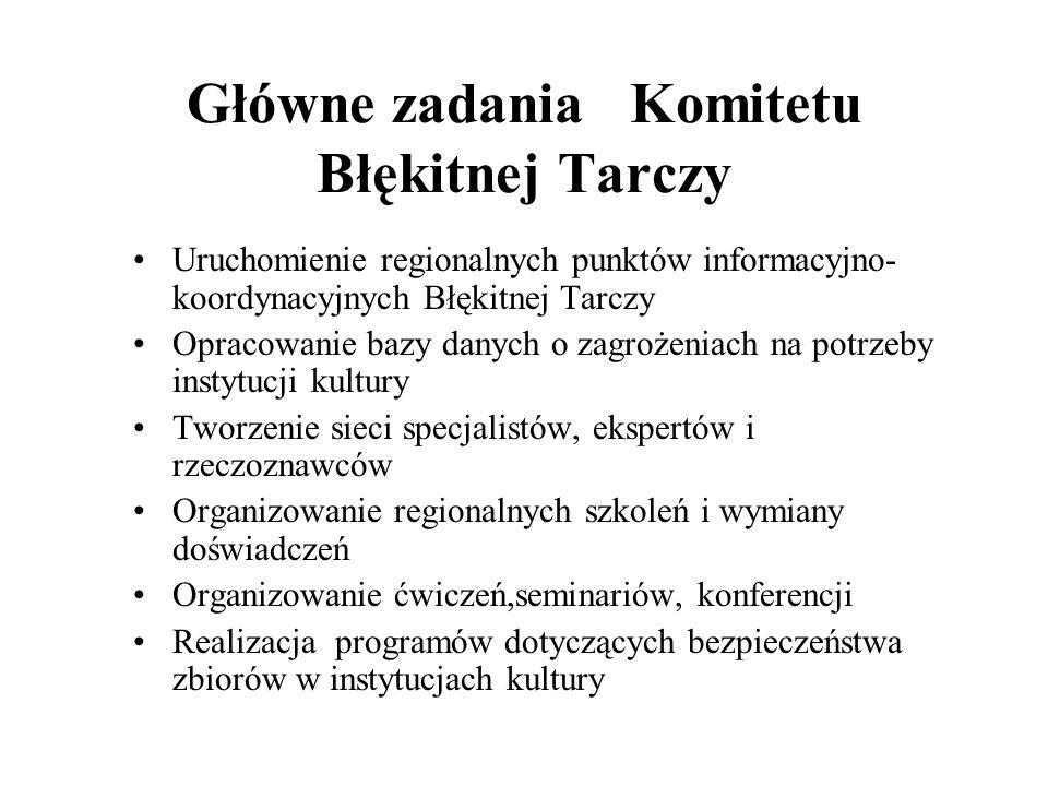 Główne zadania Komitetu Błękitnej Tarczy