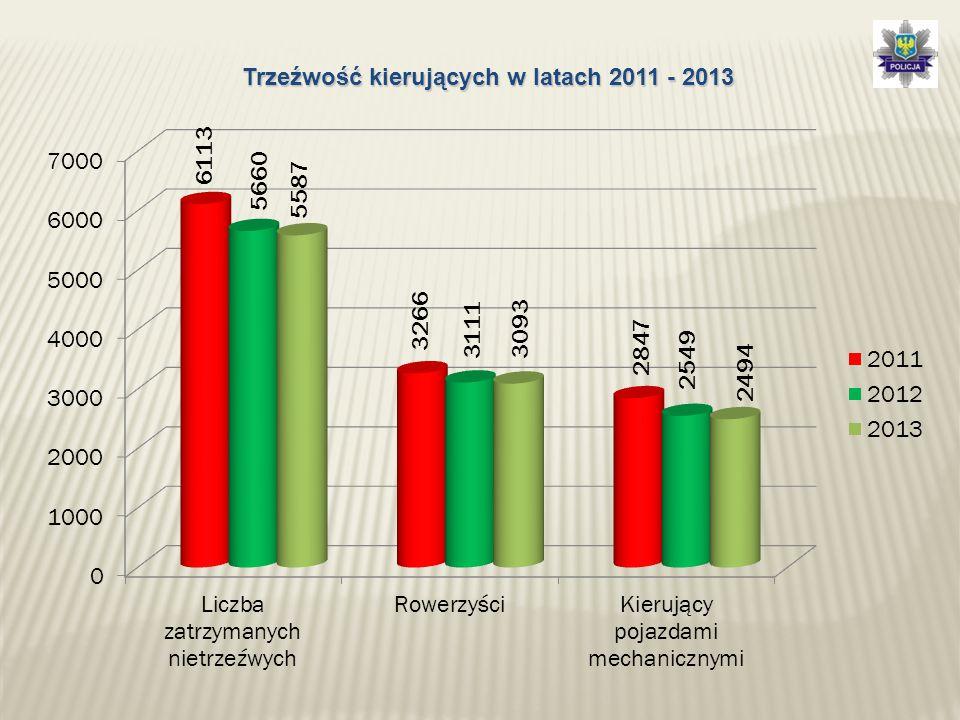 Trzeźwość kierujących w latach 2011 - 2013