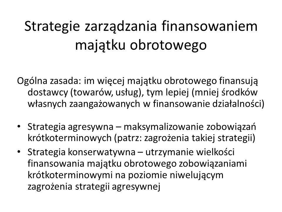 Strategie zarządzania finansowaniem majątku obrotowego