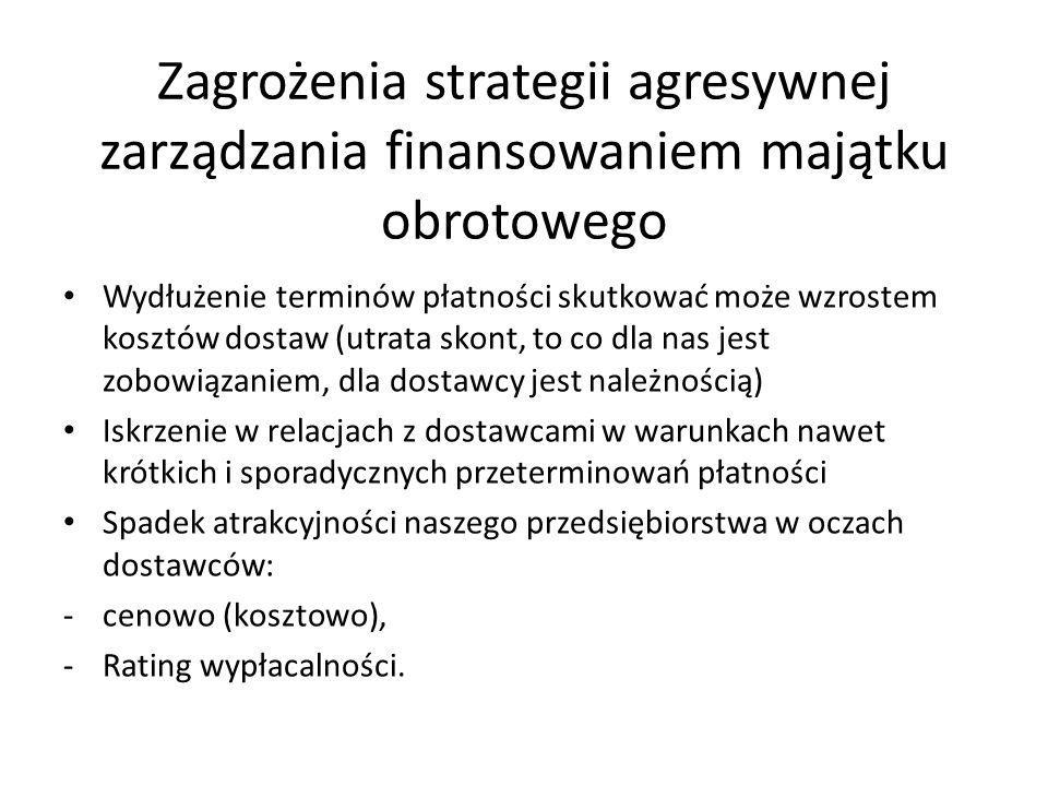 Zagrożenia strategii agresywnej zarządzania finansowaniem majątku obrotowego