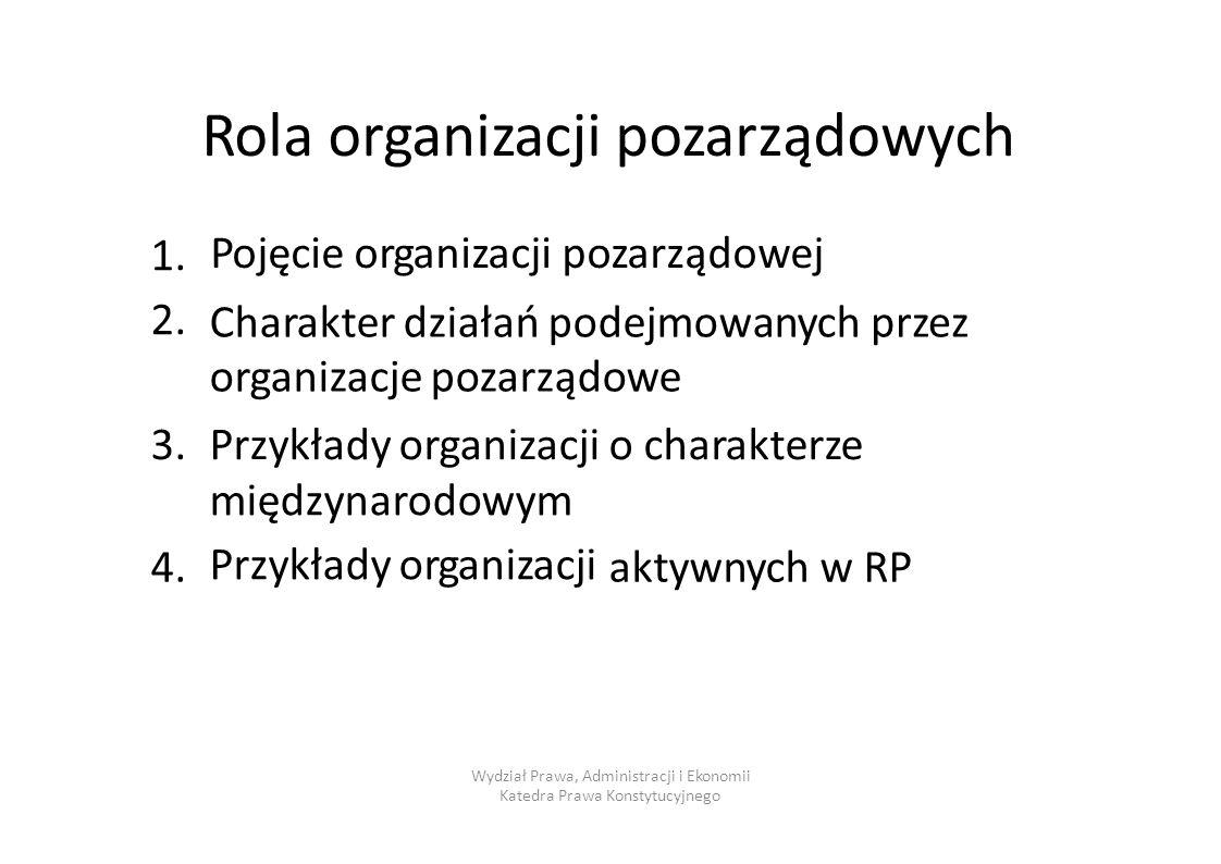 Rola organizacji pozarządowych
