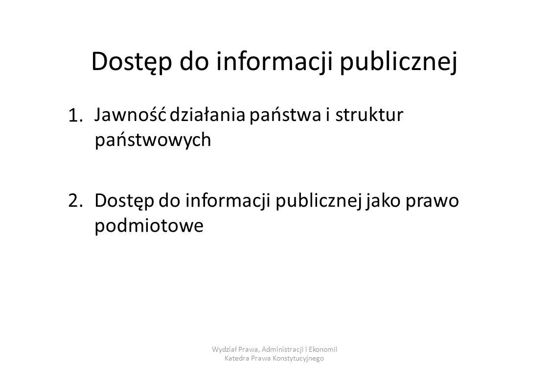 Dostęp do informacji publicznej