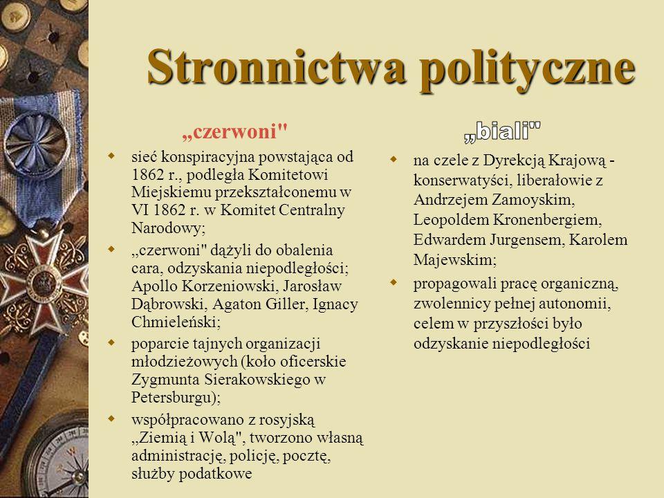 Stronnictwa polityczne