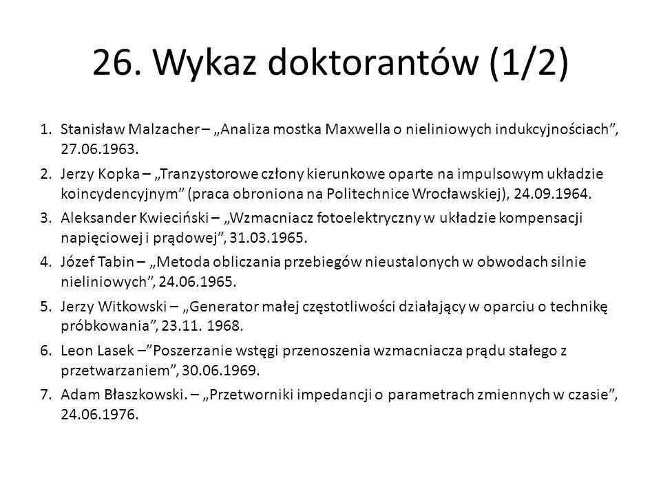 """26. Wykaz doktorantów (1/2) Stanisław Malzacher – """"Analiza mostka Maxwella o nieliniowych indukcyjnościach , 27.06.1963."""