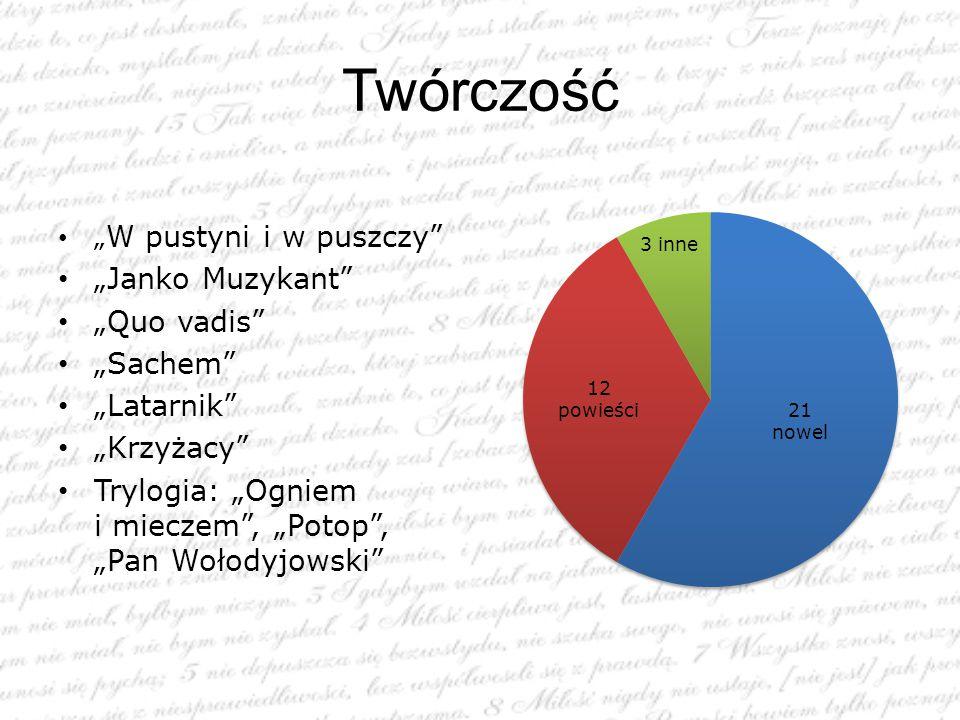 """Twórczość """"Janko Muzykant """"Quo vadis """"Sachem """"Latarnik """"Krzyżacy"""