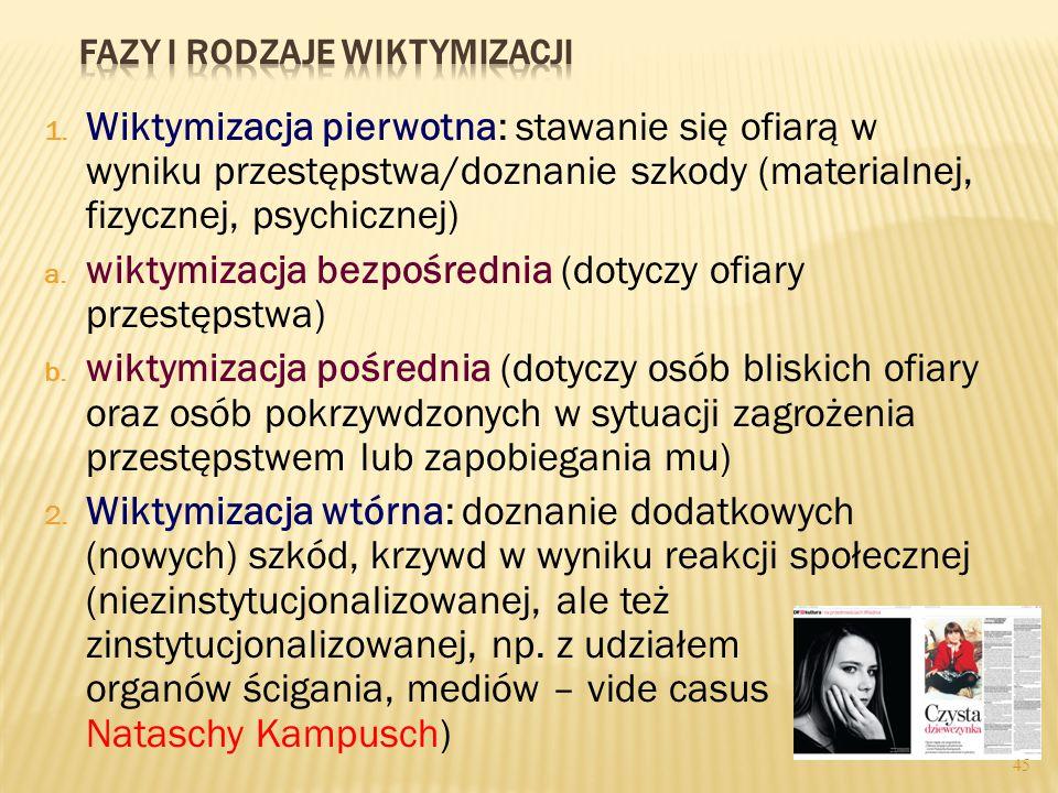 Fazy i rodzaje wiktymizacji