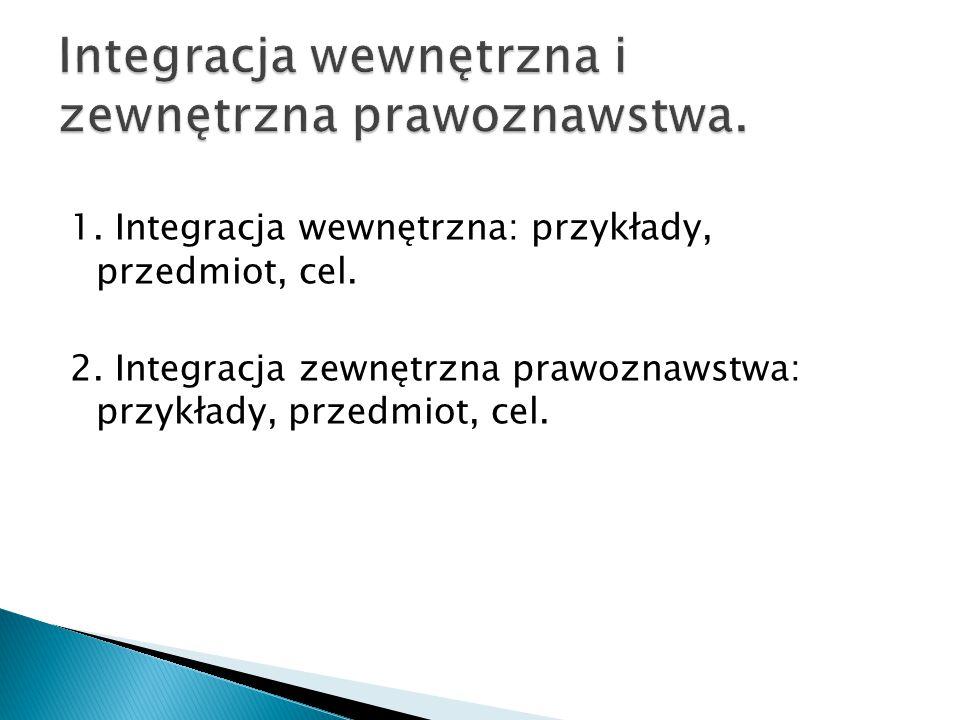 Integracja wewnętrzna i zewnętrzna prawoznawstwa.