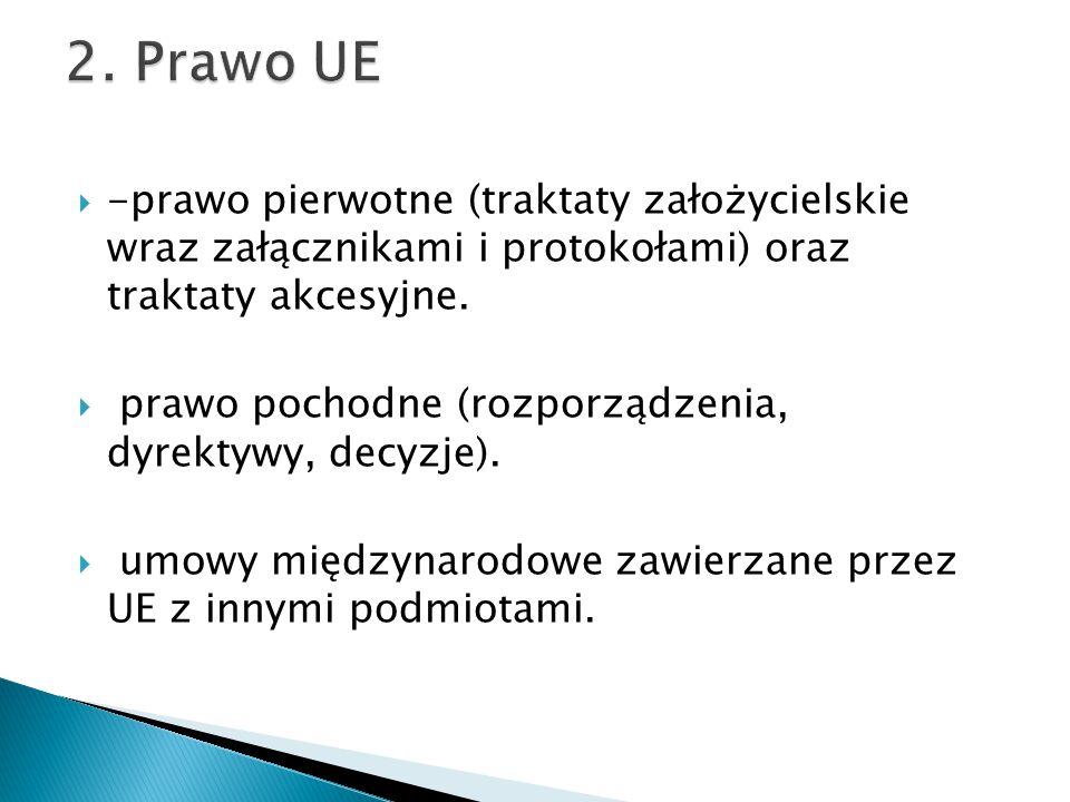 2. Prawo UE -prawo pierwotne (traktaty założycielskie wraz załącznikami i protokołami) oraz traktaty akcesyjne.
