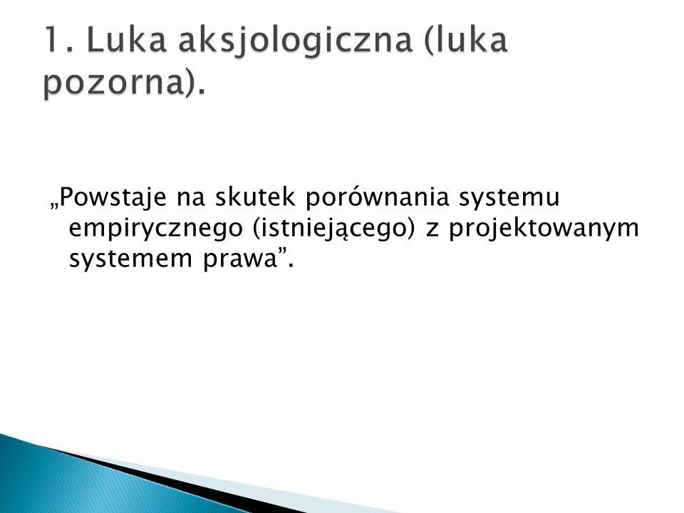 1. Luka aksjologiczna (luka pozorna).