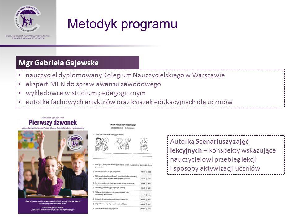 Metodyk programu Mgr Gabriela Gajewska