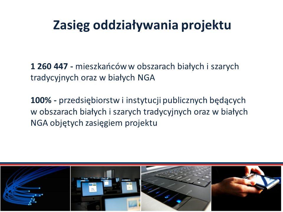 Zasięg oddziaływania projektu