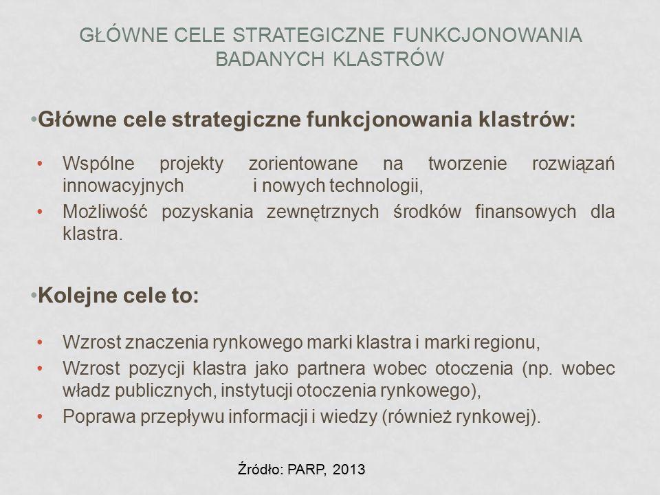 Główne cele strategiczne funkcjonowania badanych klastrów