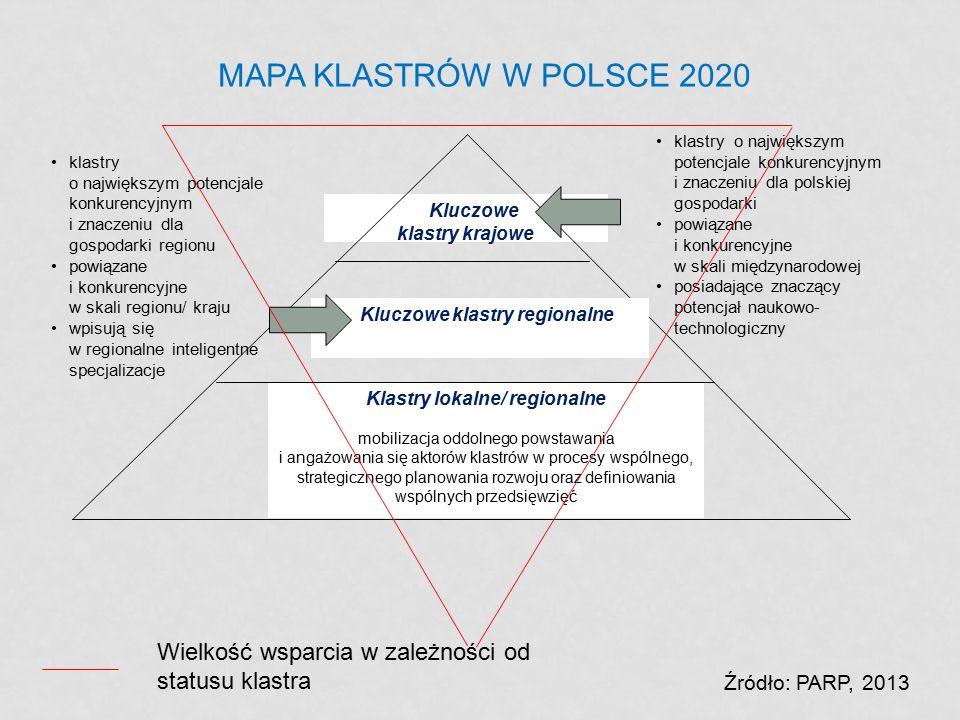 Mapa klastrów w Polsce 2020 klastry o największym potencjale konkurencyjnym i znaczeniu dla polskiej gospodarki.