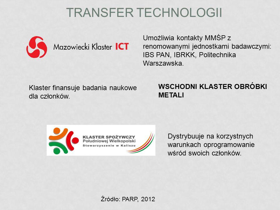 Transfer technologii Umożliwia kontakty MMŚP z renomowanymi jednostkami badawczymi: IBS PAN, IBRKK, Politechnika Warszawska.