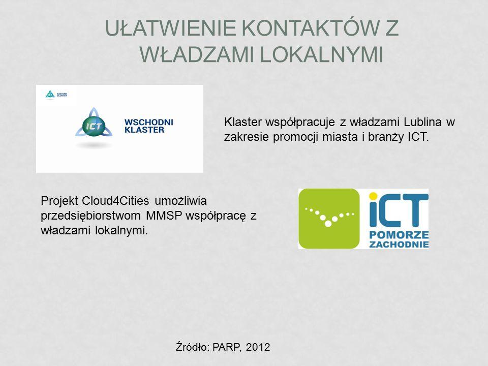 Ułatwienie kontaktów z władzami lokalnymi