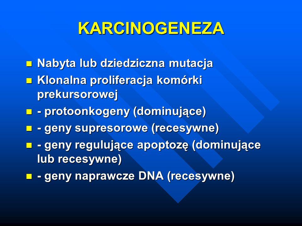 KARCINOGENEZA Nabyta lub dziedziczna mutacja