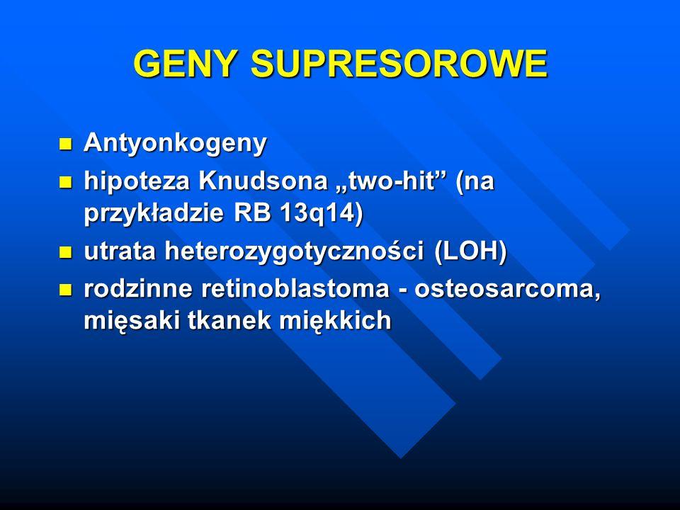 GENY SUPRESOROWE Antyonkogeny
