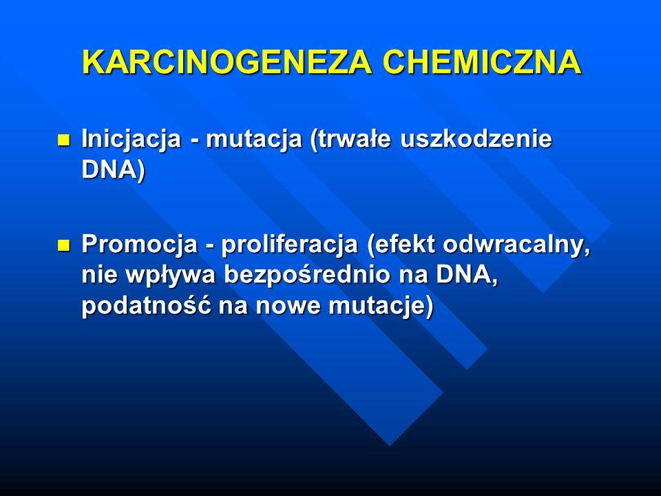 KARCINOGENEZA CHEMICZNA