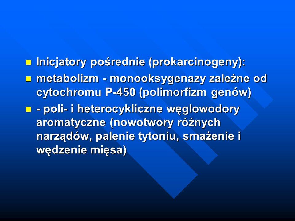 Inicjatory pośrednie (prokarcinogeny):