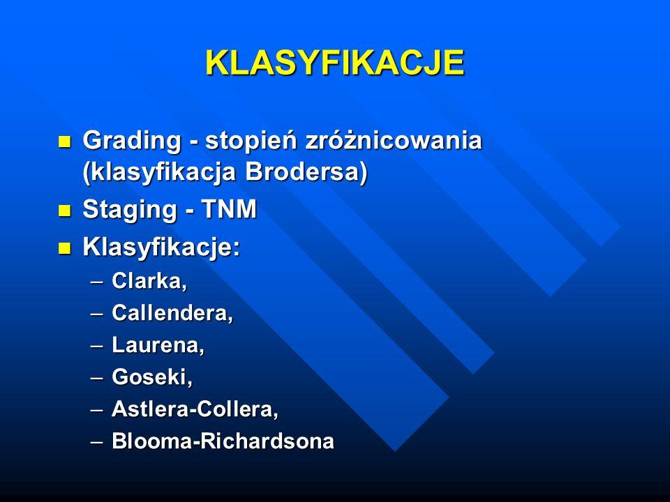 KLASYFIKACJE Grading - stopień zróżnicowania (klasyfikacja Brodersa)