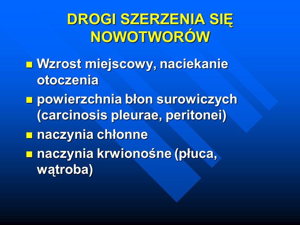 DROGI SZERZENIA SIĘ NOWOTWORÓW
