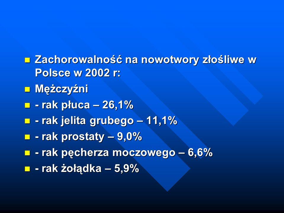 Zachorowalność na nowotwory złośliwe w Polsce w 2002 r: