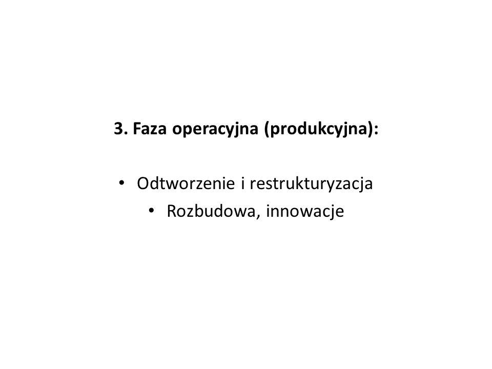 3. Faza operacyjna (produkcyjna):