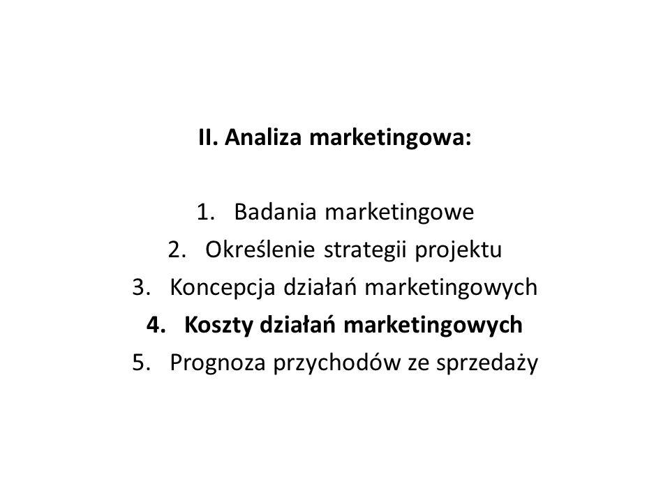 II. Analiza marketingowa: Koszty działań marketingowych