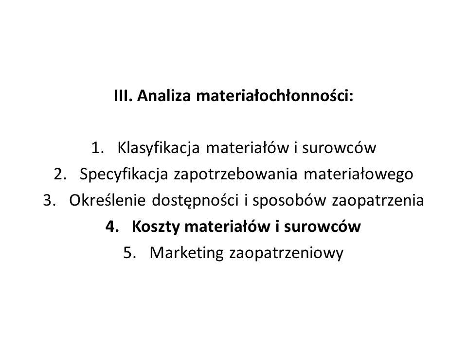 III. Analiza materiałochłonności: Koszty materiałów i surowców