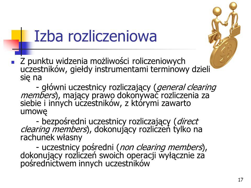 Izba rozliczeniowa Z punktu widzenia możliwości roliczeniowych uczestników, giełdy instrumentami terminowy dzieli się na.
