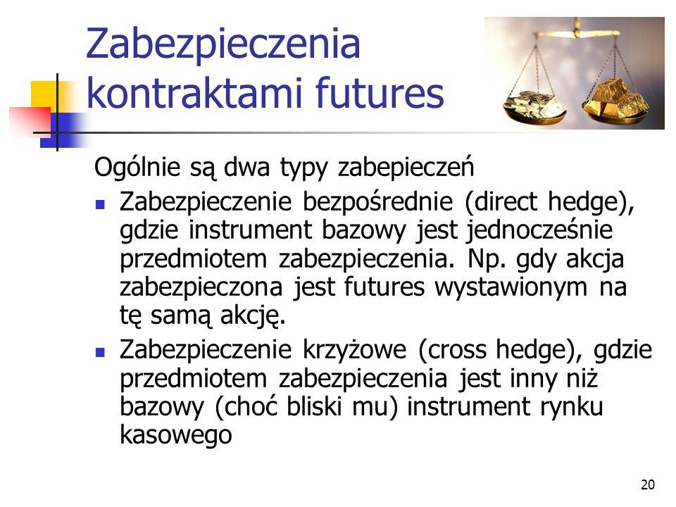 Zabezpieczenia kontraktami futures