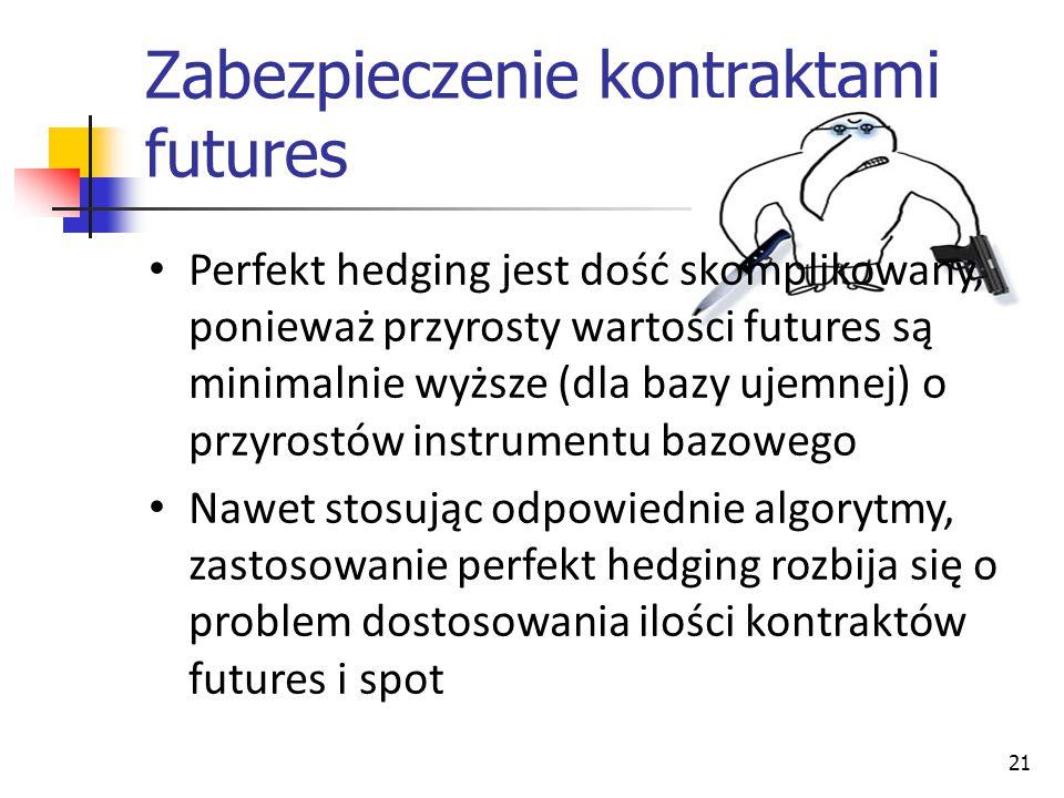 Zabezpieczenie kontraktami futures