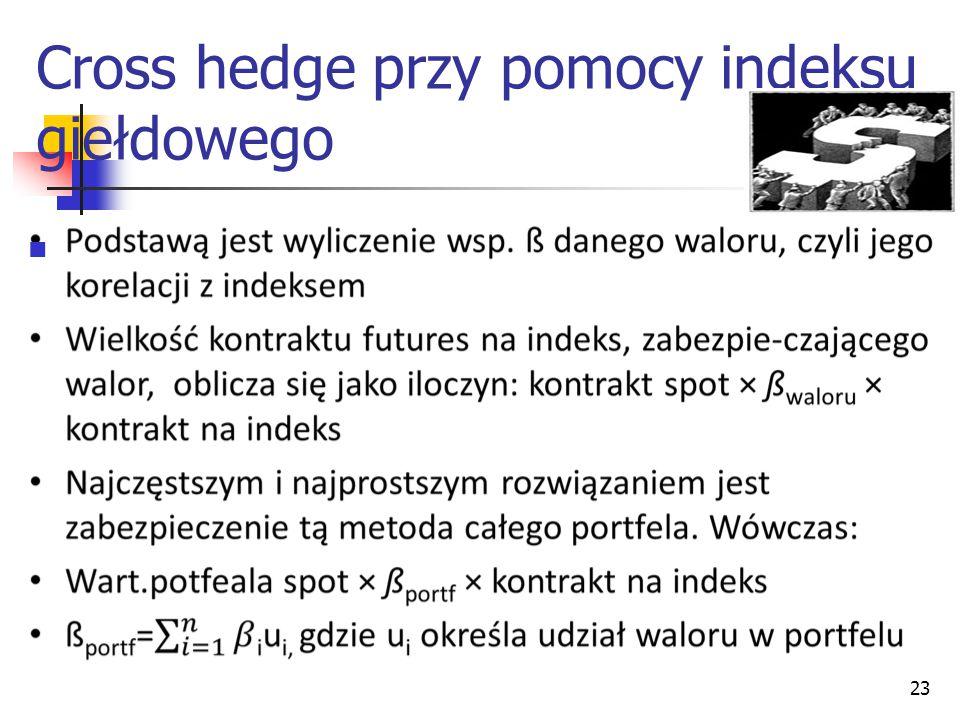 Cross hedge przy pomocy indeksu giełdowego