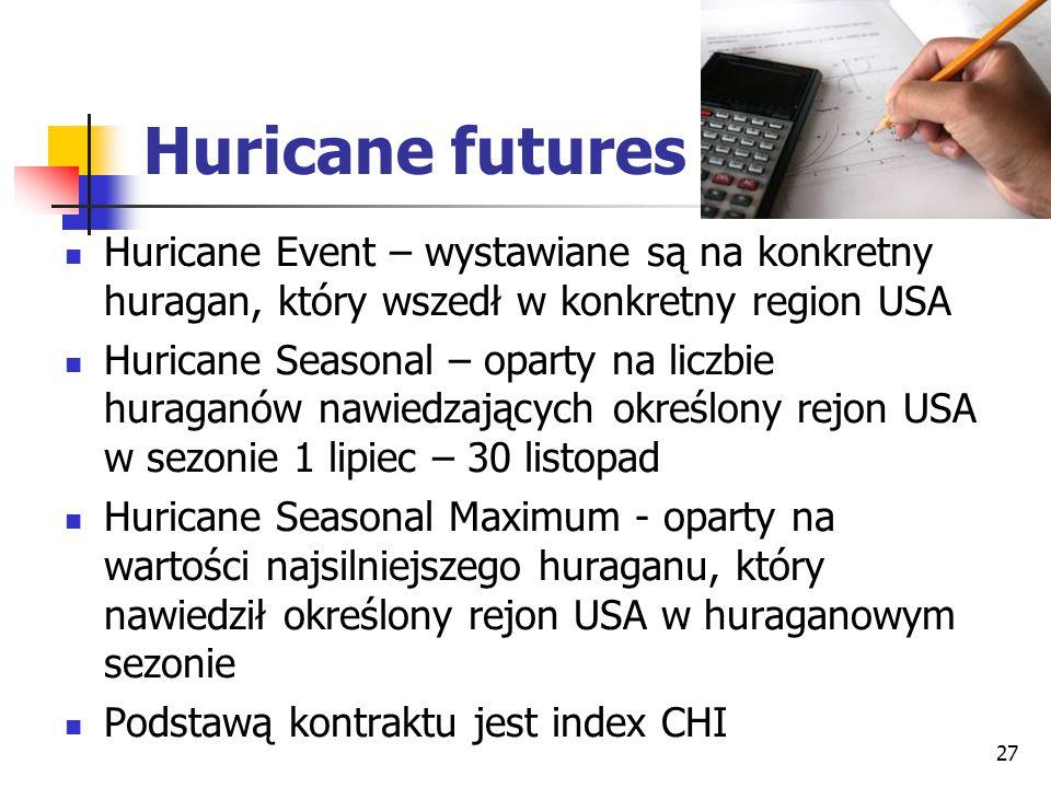 Huricane futures Huricane Event – wystawiane są na konkretny huragan, który wszedł w konkretny region USA.