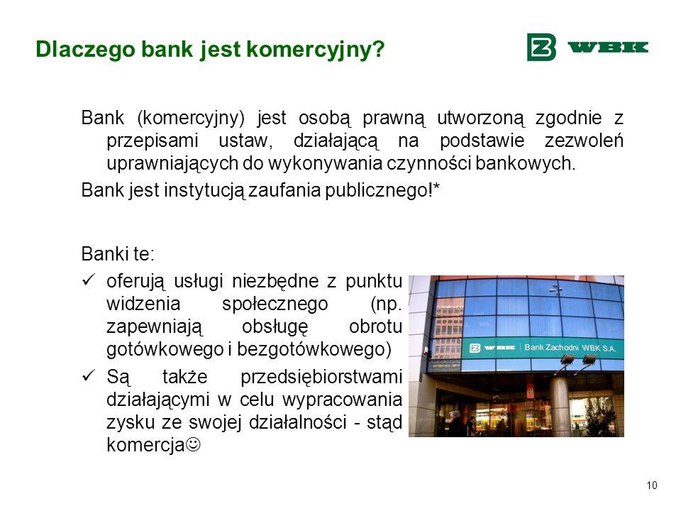 Dlaczego bank jest komercyjny